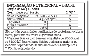Nutrition Facts Label for Berry Berry Extraordinary®