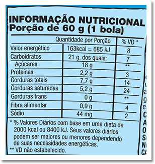 Nutrition Facts Label for Phish Food®